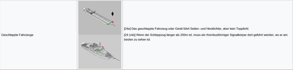 Lichter.thumb.jpg.f68dcd407eb3dea1f993c79cc731da08.jpg