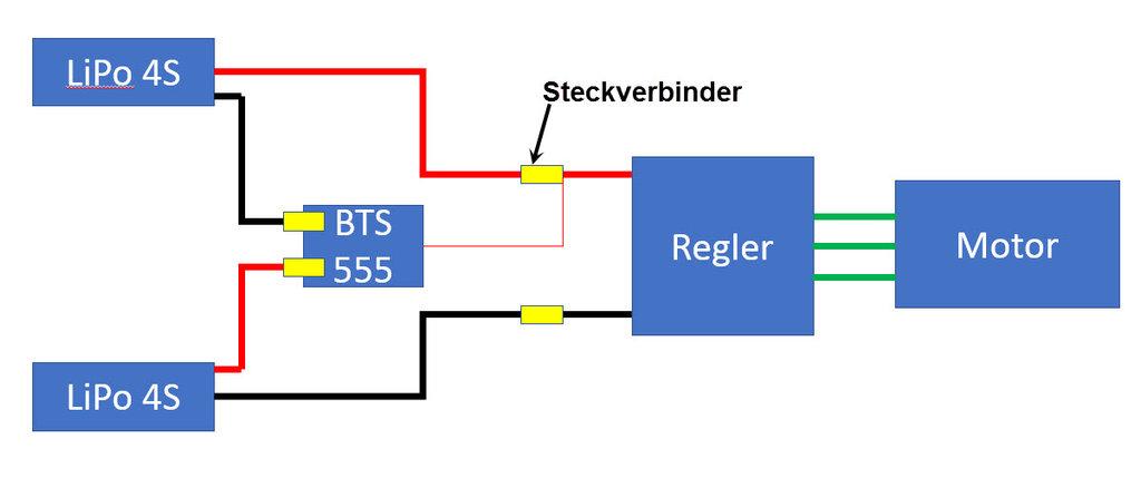 Blockschaltbild.jpg.d020a2637ae83267045970ab69c568e8.jpg