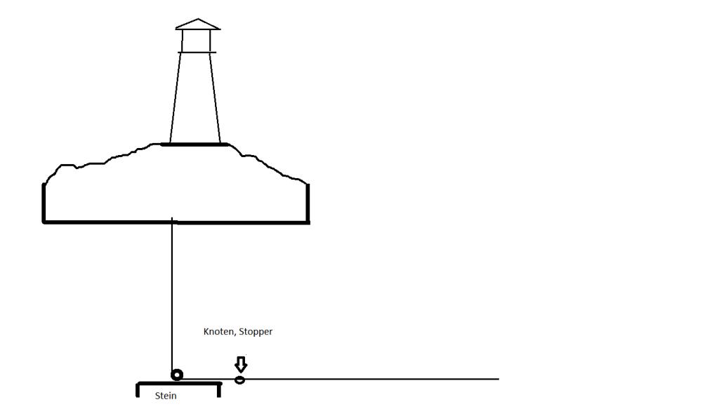 large.Leuchtturm.png.36d957f2066d7698bc4df8d7eb7b1b20.png